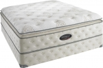 Simmons Beautyrest World Class Alexandria Mattres Set