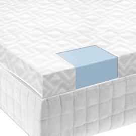 "Malouf Isolus King 2.5"" Gel Memory Foam Topper"